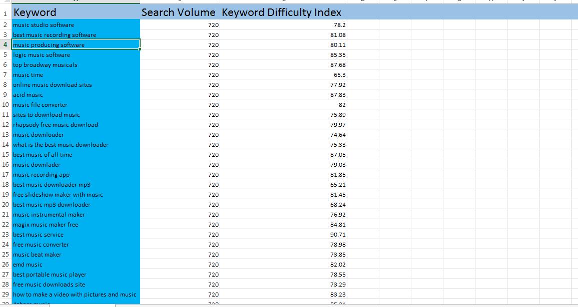 bangla seo tutorial keyword