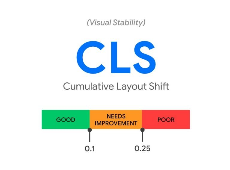 how-to-improve-cls